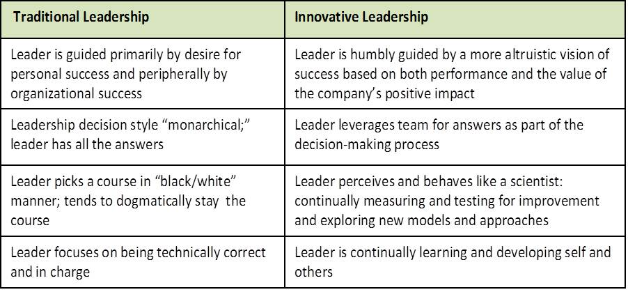 management and leadership at microsoft essay