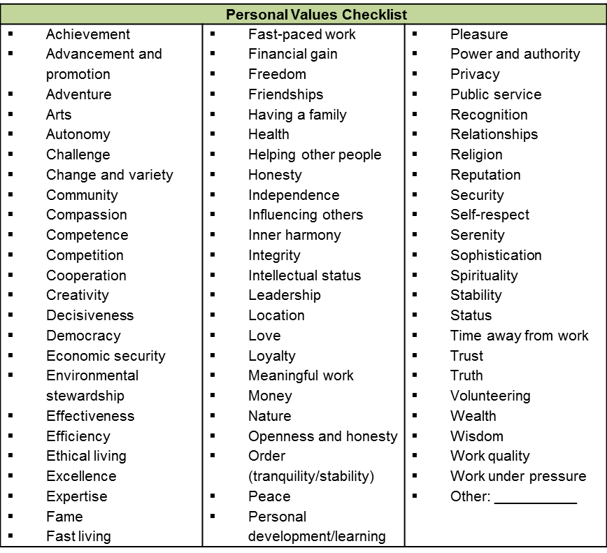 Innovative Leadership Personal Values Checklist