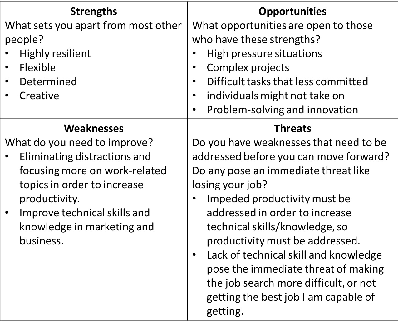 analyze strengths and weaknesses eric s story metcalf associates eric swot
