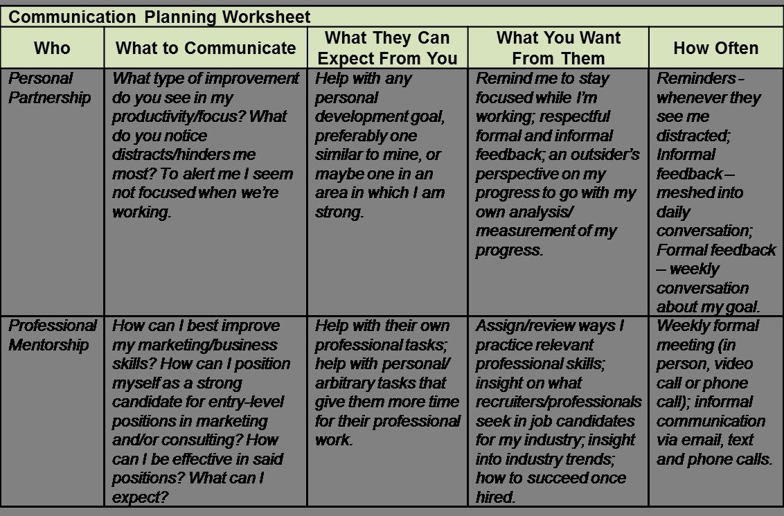 Communication Worksheet - Eric